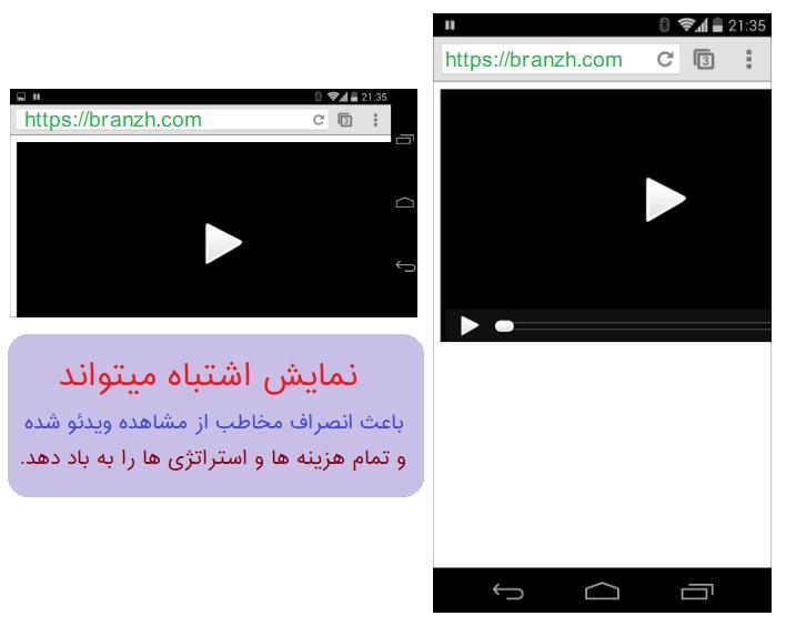 بهینه سازی و سئو ویدئو برای نمایش صحیح در حالت های مختلف