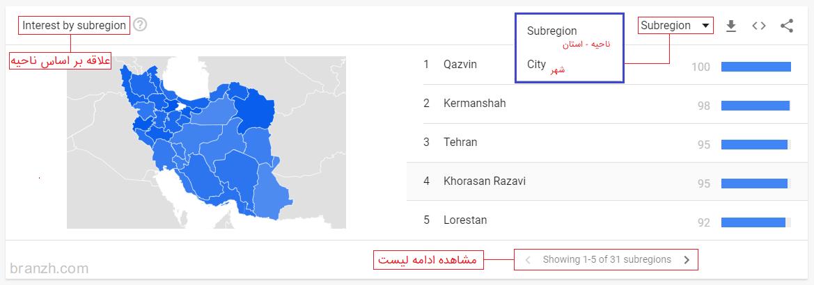 آموزش تفکیک جستجو بر اساس ناحیه و شهر در گوگل ترندز