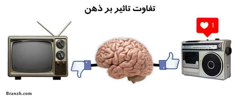 تفاوت تاثیر بر ذهن