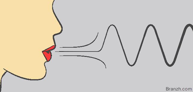 سوالات آموزش تنفس دیافراگمی