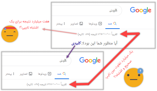 بررسی نتایج یافته شده برای اشتباه تایپی در گوگل
