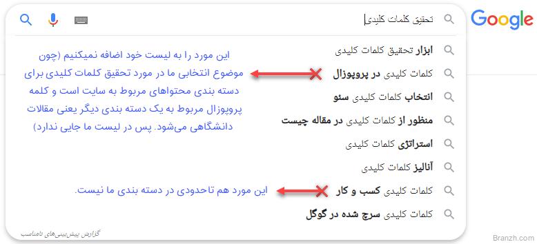تحقیق کلمات کلیدی lsi در گوگل