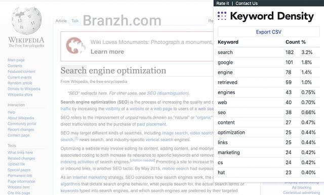 افزونه محاسبه چگالی کلمات کلیدی Keyword Density