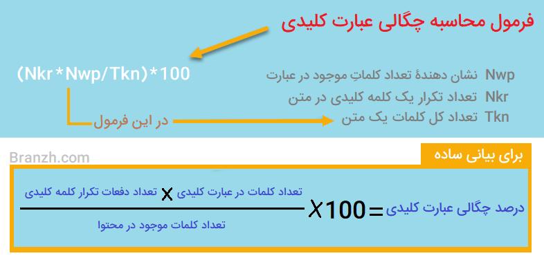 فرمول محاسبه درصد چگالی عبارت کلیدی