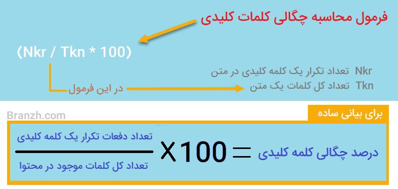 فرمول محاسبه درصد چگالی کلمه کلیدی