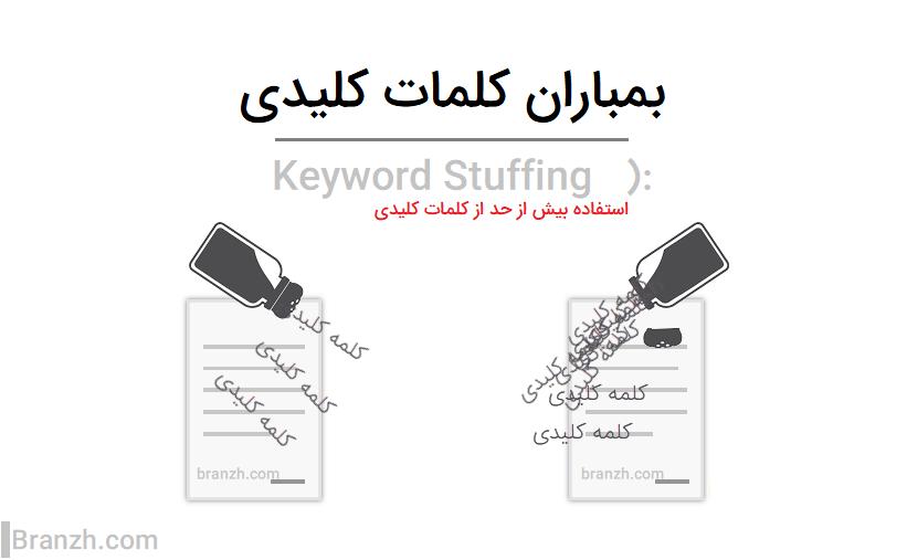 کیورد استافینگ Keyword Stuffing بمباران و استفاده بیش از حد از کلمات کلیدی
